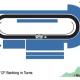 Track Talk: Martinsville