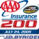 Hornaday Sets Truck Record In Indy