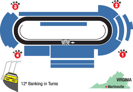 Map of NASCAR Sprint Cup Race Track