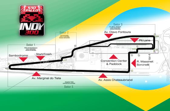 Brazil circuit