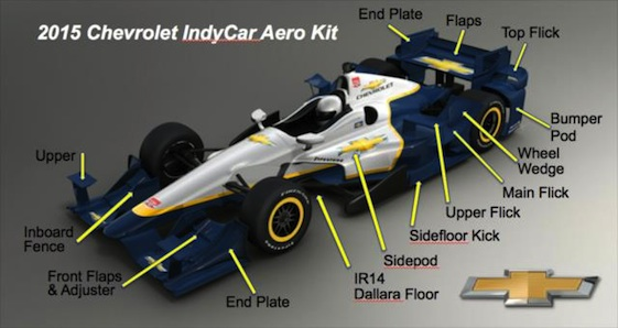 Chevrolet rolled out its new aero kit for Indy cars earlier this week.