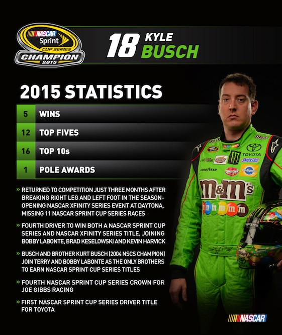 Busch graphic 15